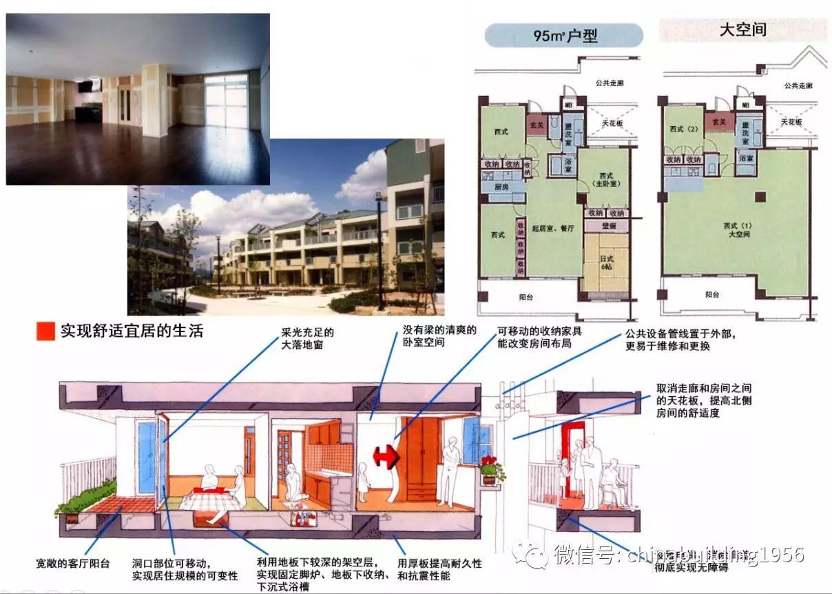 装配式建筑   时间轴上的日本百年宅