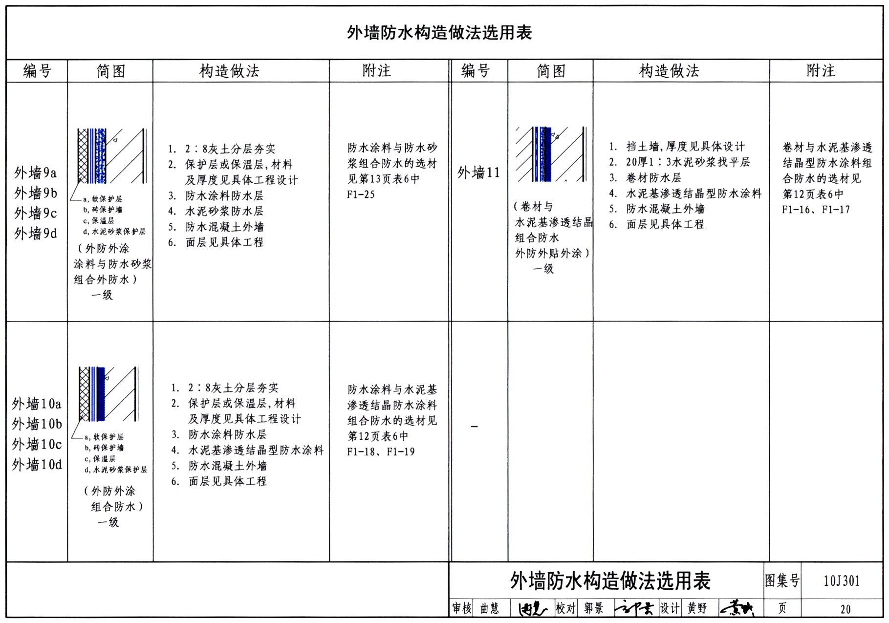 国家建筑标准设计图集 10j301《地下建筑防水构造》更正说明
