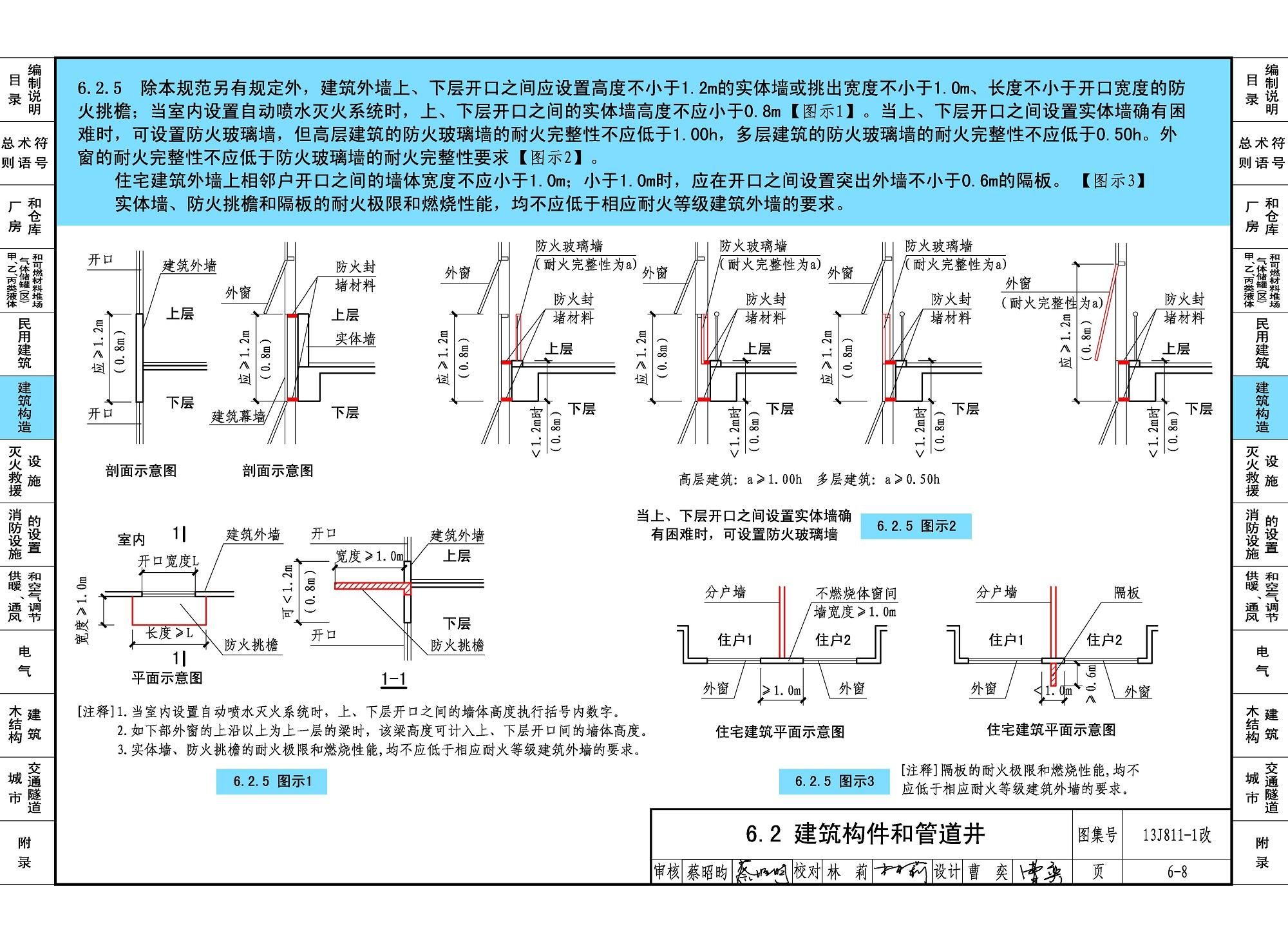 教材绘制国家v教材图集13J811-1改《建筑设计建筑标准表格图片