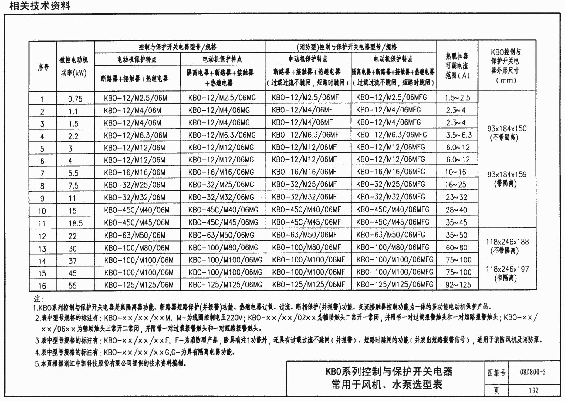 08d800-5:民用建筑电气设计与施工-常用电气设备安装