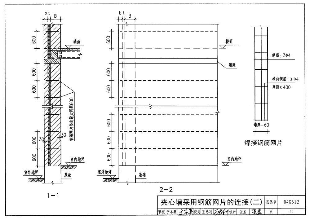 04g612:砖墙结构构造(烧结多孔砖与普通砖,蒸压类)