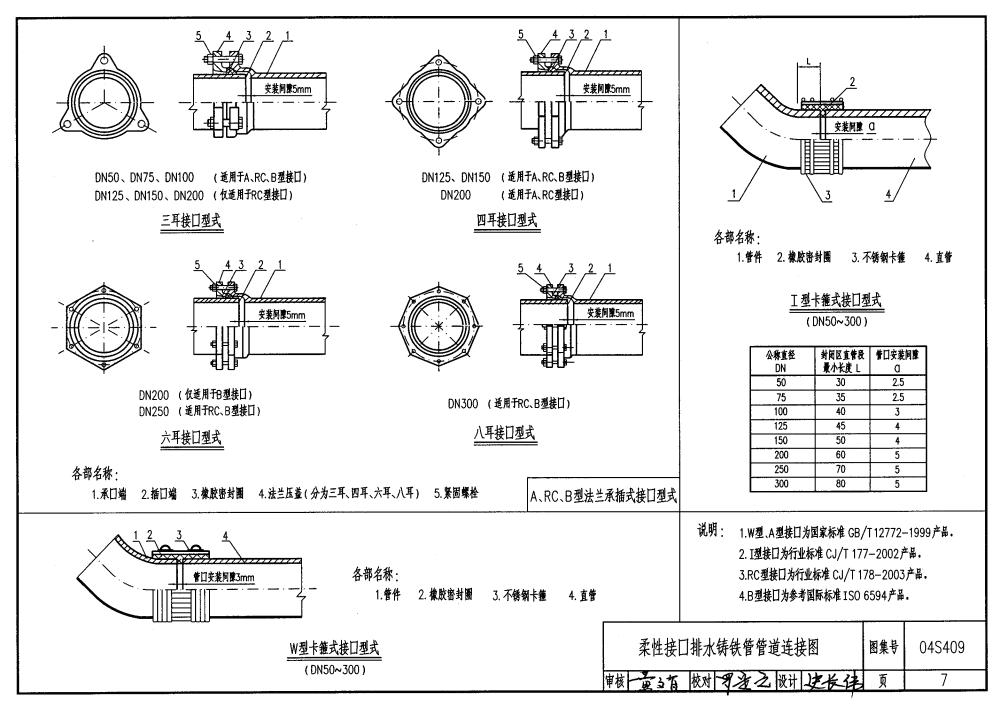 室内排水柔性铸铁管的安装(图2)