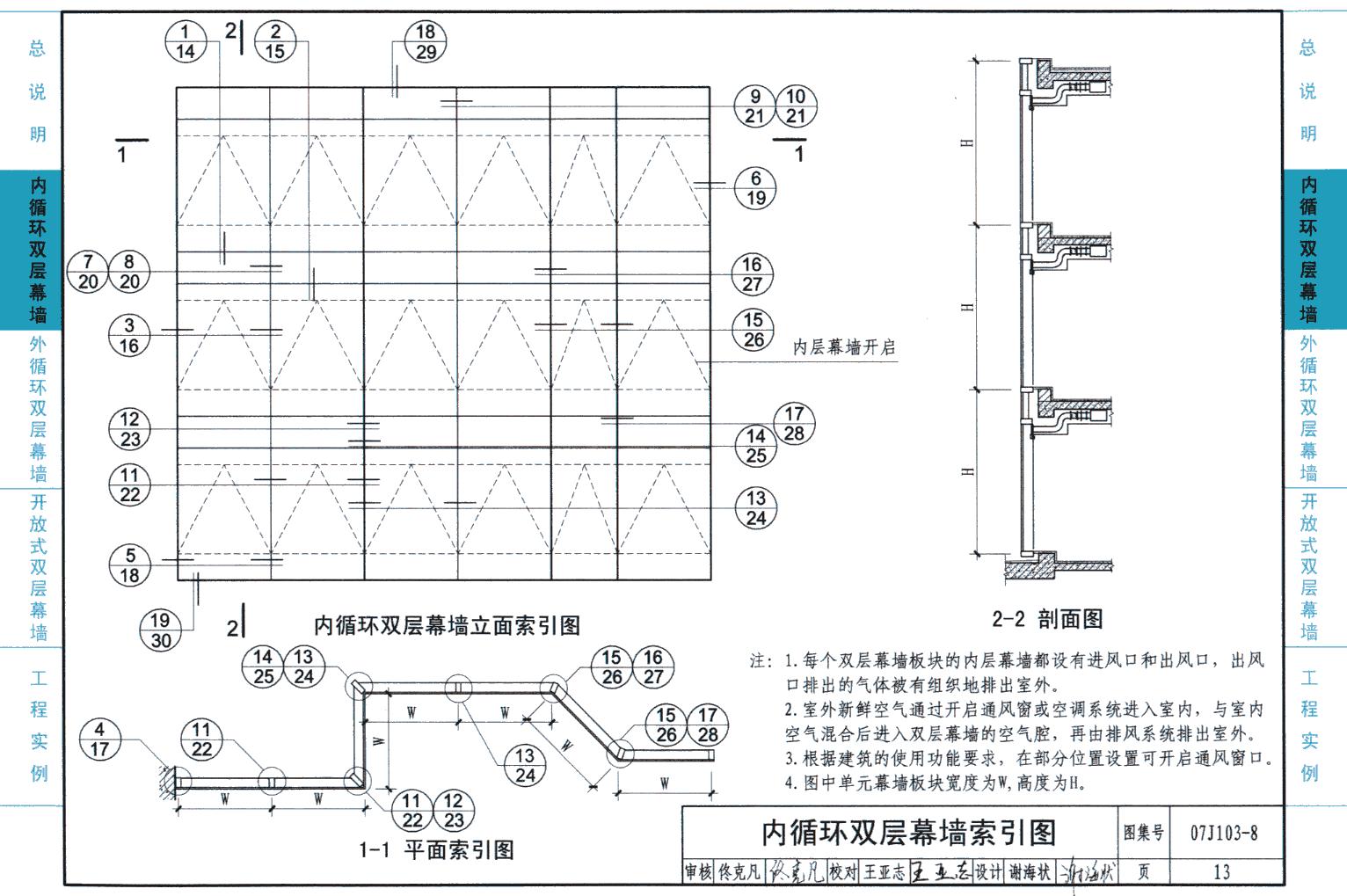 07J103-8:机械双层-标准建筑幕墙设计网做国家设计的看什么书好图片