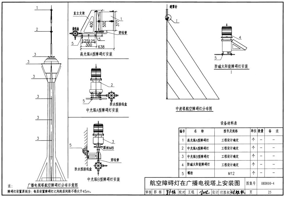 08d800-4:民用建筑电气设计与施工-照明控制与灯具