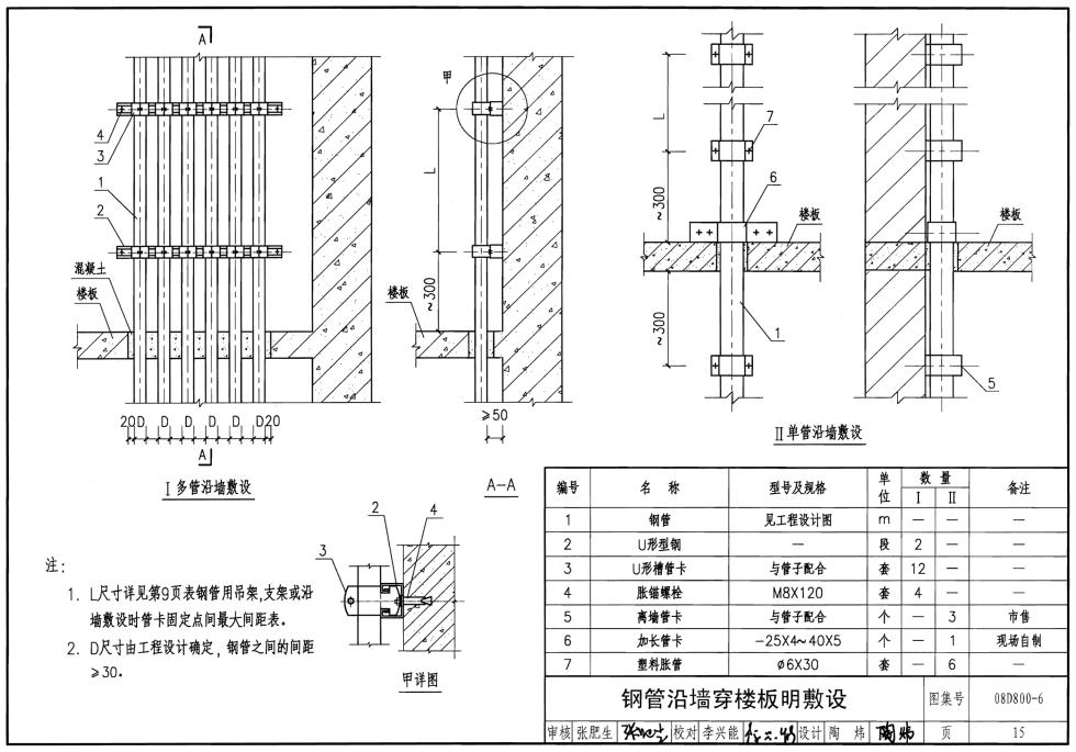 低压电缆压接制作图解
