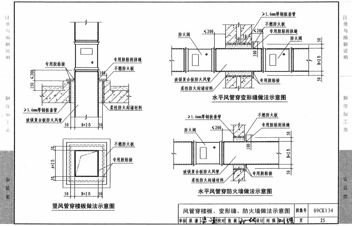 09ck134:机制玻镁复合板风管制作与安装(参考图集)图片