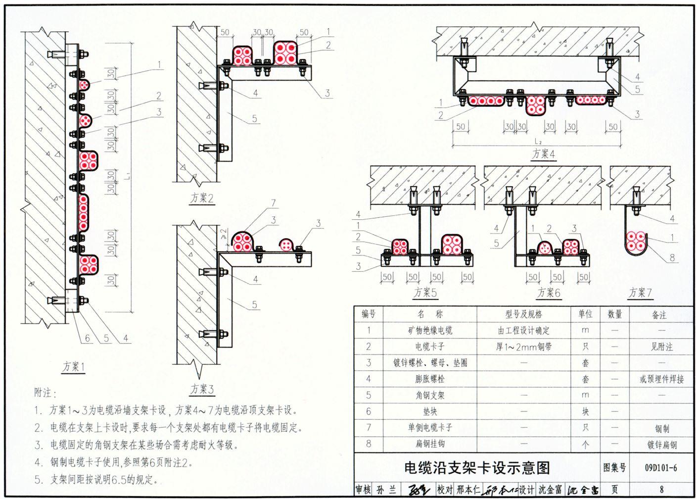 09d101-6:矿物绝缘电缆敷设