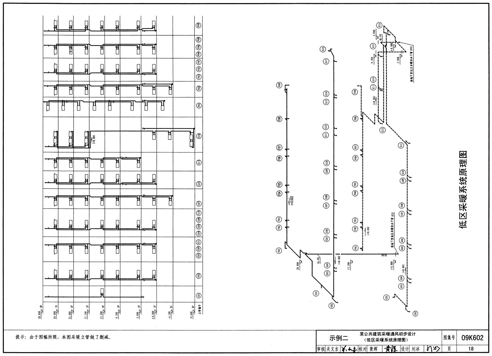 """09K602《民用建筑工程暖通空调及动力初步设计深度图样》主要包括""""采暖通风与空气调节工程初步设计""""和""""热能动力工程初步设计""""两部分。第一部分包括居住建筑采暖通风、公共建筑采暖和集中空调的设计说明和图纸。第二部分包括采暖管道总平面图和锅炉房设计说明和图纸。"""