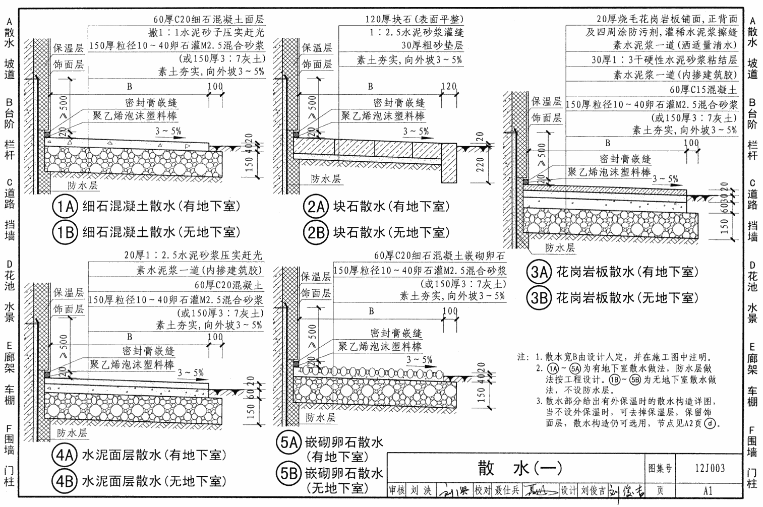 建筑施工电路囹�)�c_12j003:室外工程 - 国家建筑标准设计网
