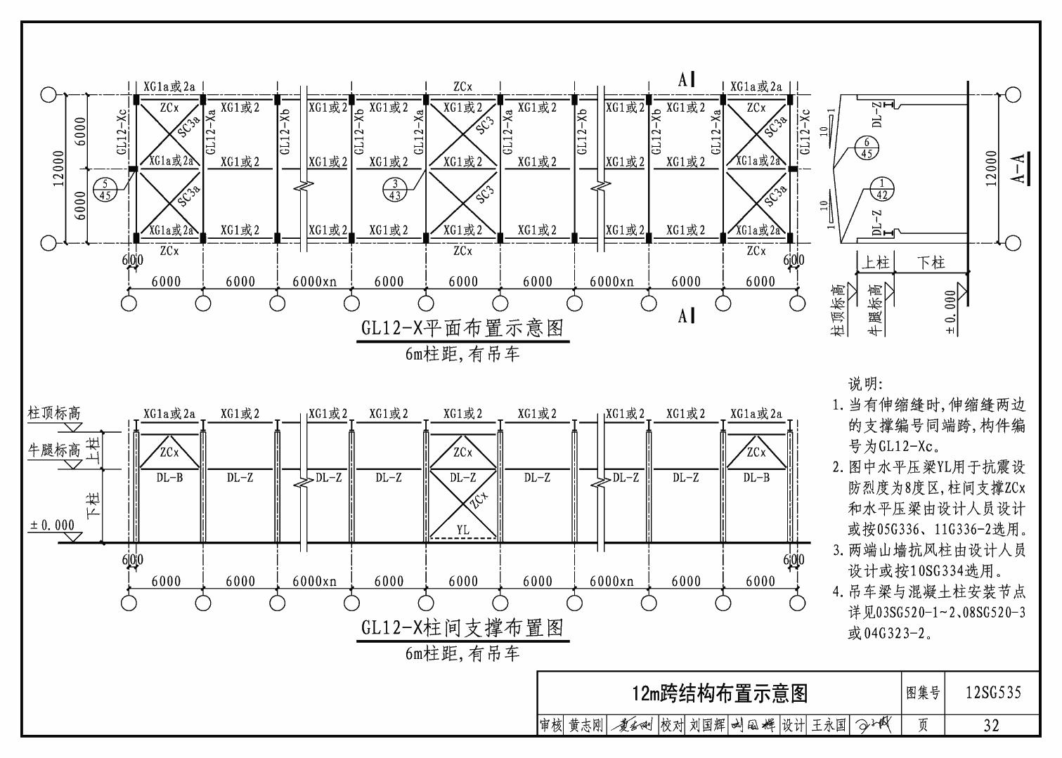 12SG535:实腹国家混凝土柱-钢梁建筑标准设大全v国家观后感字体图片