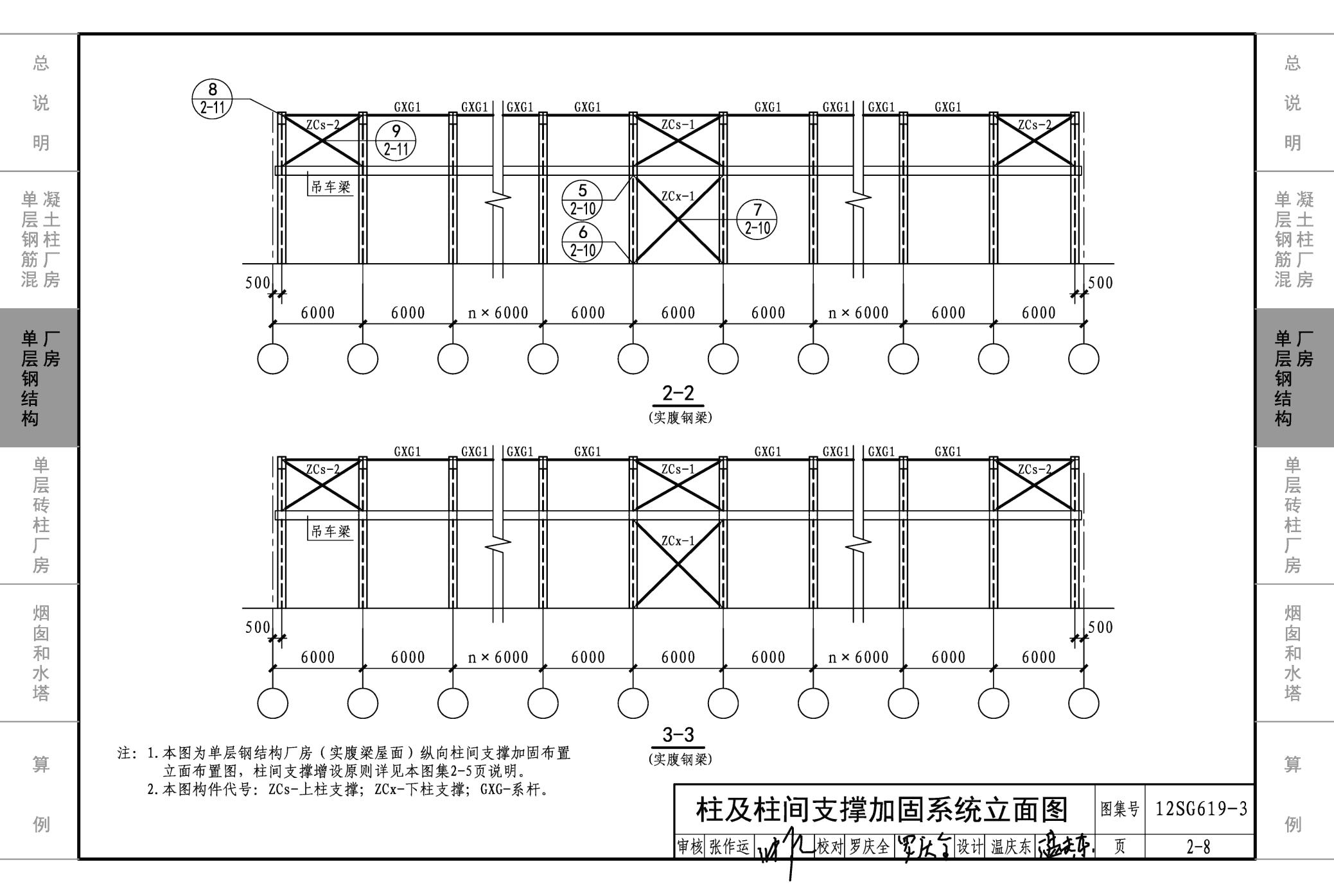 12SG619-3:房屋建筑抗震加固(三)(单层逃生绘制线路图笔画图片
