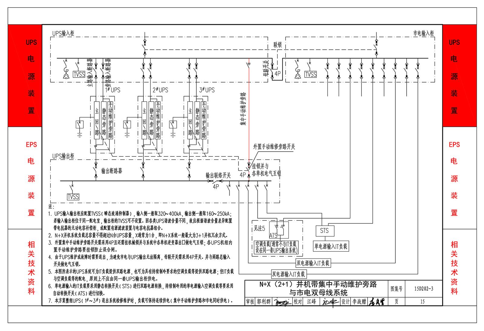 本图集适用于民用和一般工业建筑中UPS及EPS电源装置的设计与安装。 UPS电源装置编制内容包括:术语、系统组成、分类、供电方案、应用场所、使用要求、设备布置及接地。EPS电源装置编制内容包括:术语、EPS电源装置构成、基本原理、分类及适用场所、选择要求、供电方案、设备安装及接地。 本图集是对04D202-3《集中型电源应急照明系统》的修编。图集编制增加了UPS电源装置的相关内容(术语、系统组成、分类、供电方案、应用场所、使用要求、设备布置及接地)。EPS电源装置增加了设备构成及基本原理、电源装置的选择,