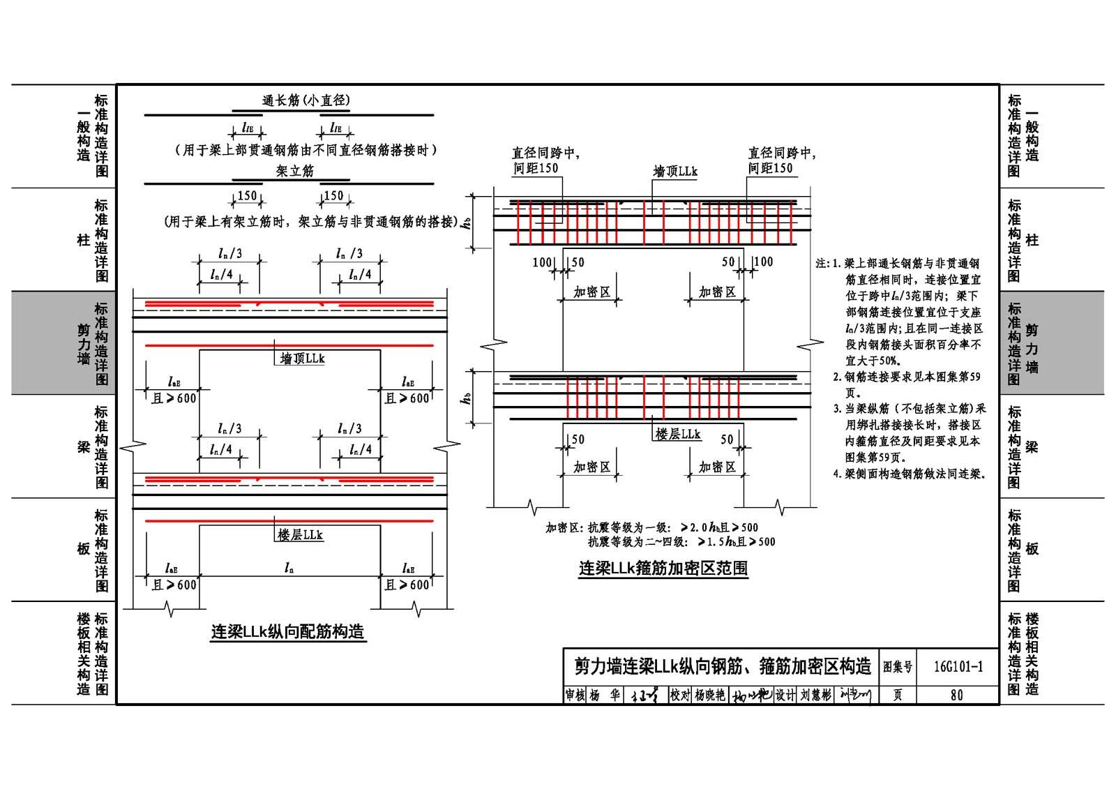 16g101-1:混凝土结构施工图平面整体表示方法制图